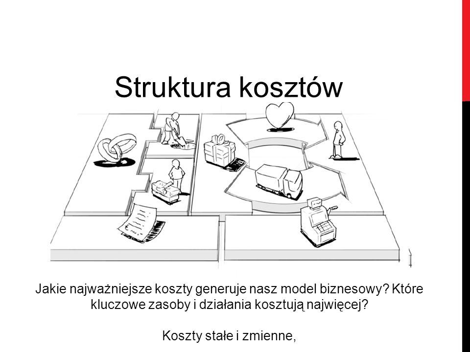 Struktura kosztów Jakie najważniejsze koszty generuje nasz model biznesowy? Które kluczowe zasoby i działania kosztują najwięcej? Koszty stałe i zmien
