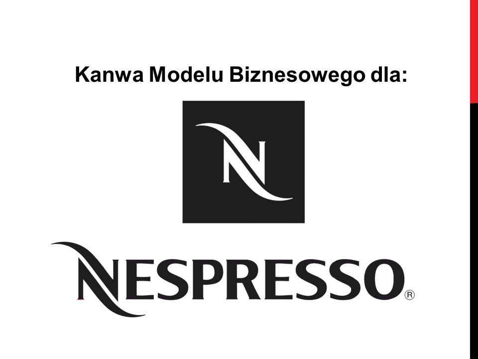 Kanwa Modelu Biznesowego dla: