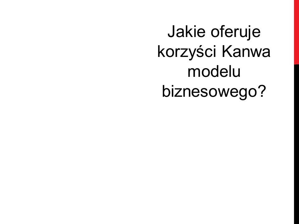 Jakie oferuje korzyści Kanwa modelu biznesowego?