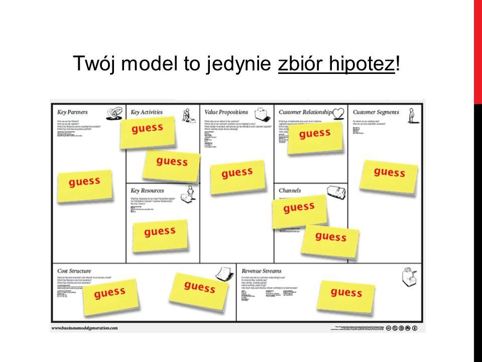 Twój model to jedynie zbiór hipotez!