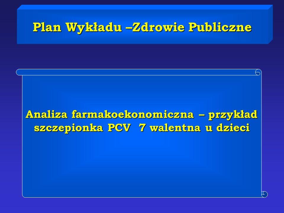 Plan Wykładu –Zdrowie Publiczne Analiza farmakoekonomiczna – przykład szczepionka PCV 7 walentna u dzieci