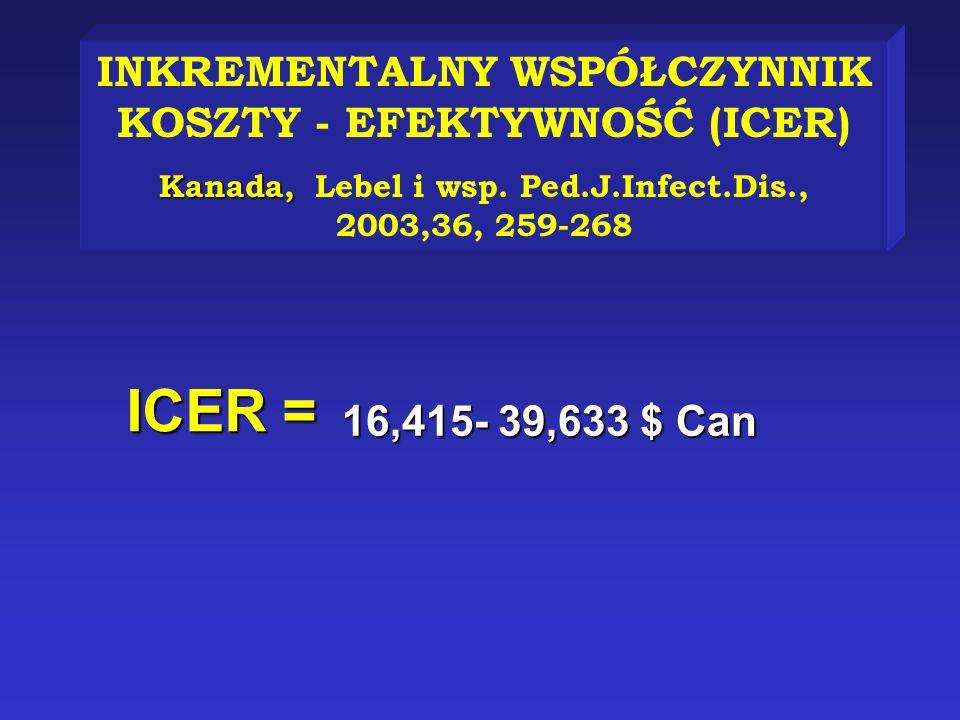 INKREMENTALNY WSPÓŁCZYNNIK KOSZTY - EFEKTYWNOŚĆ (ICER) Kanada, Kanada, Lebel i wsp. Ped.J.Infect.Dis., 2003,36, 259-268 ICER = 16,415- 39,633 $ Can