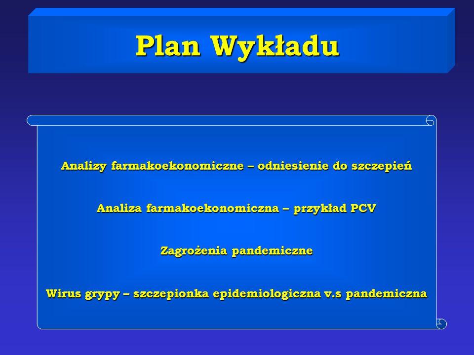 Plan Wykładu Analizy farmakoekonomiczne – odniesienie do szczepień Analiza farmakoekonomiczna – przykład PCV Zagrożenia pandemiczne Wirus grypy – szcz