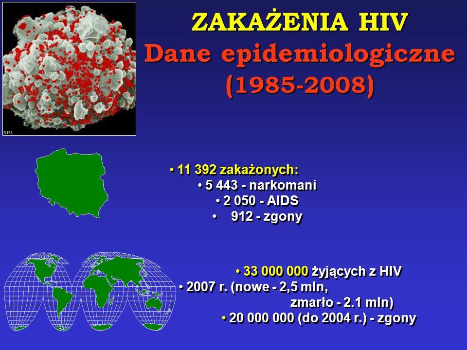 11 392 zakażonych: 5 443 - narkomani 2 050 - AIDS 912 - zgony 11 392 zakażonych: 5 443 - narkomani 2 050 - AIDS 912 - zgony ZAKAŻENIA HIV Dane epidemiologiczne ( 1985-2008 ) 33 000 000 żyjących z HIV 2007 r.