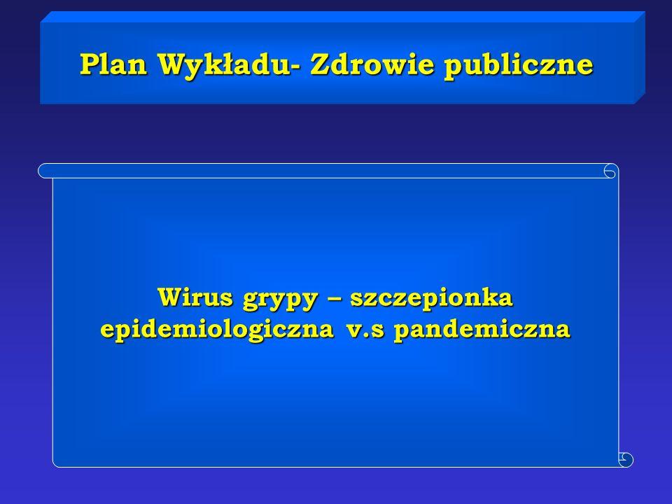 Plan Wykładu- Zdrowie publiczne Wirus grypy – szczepionka epidemiologiczna v.s pandemiczna