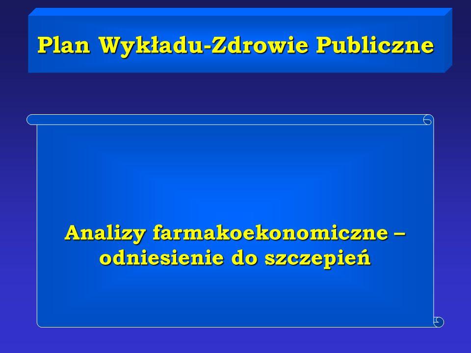 Plan Wykładu-Zdrowie Publiczne Analizy farmakoekonomiczne – odniesienie do szczepień