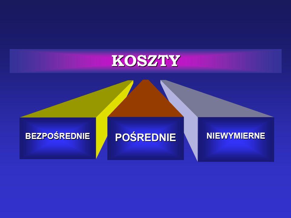 Choroba pneumokokowa - dzieci Zgony (bakteriemia/sepsa) : 1.26/100 tys.