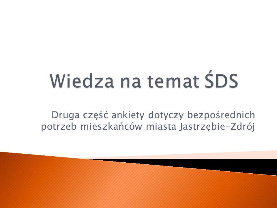 Druga część ankiety dotyczy bezpośrednich potrzeb mieszkańców miasta Jastrzębie-Zdrój