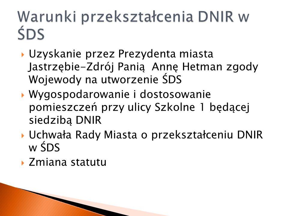  Uzyskanie przez Prezydenta miasta Jastrzębie-Zdrój Panią Annę Hetman zgody Wojewody na utworzenie ŚDS  Wygospodarowanie i dostosowanie pomieszczeń