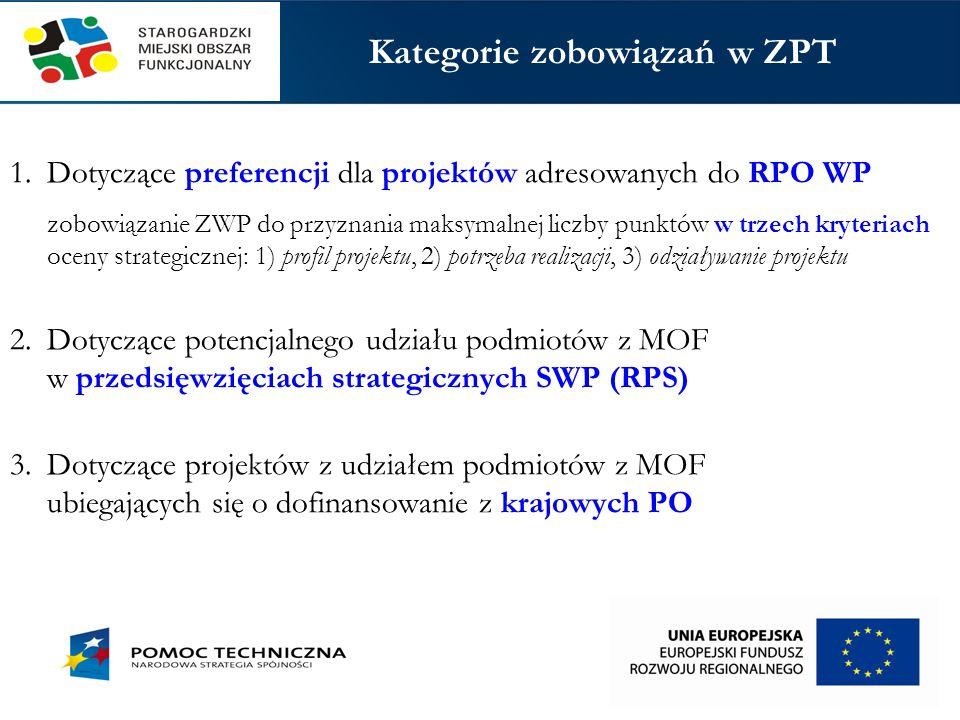 """–tytuł –projektodawcy (lider oraz partnerzy), lokalizacja –cele i efekty (wskaźniki produktu i rezultatu) –zakres przedmiotowy i grupy docelowe –szacunkowa wartość projektu ogółem –szacunkowa wartość dofinansowania (z klauzulami """"zabezpieczającymi ) –konkretne źródło finansowania w RPO WP –data gotowości złożenia wniosku o dofinansowanie –% realizacji ramy wykonania w zakresie wskaźników produktu –% realizacji wydatków do końca roku 2018 Projekty ZPT do RPO WP – opis"""
