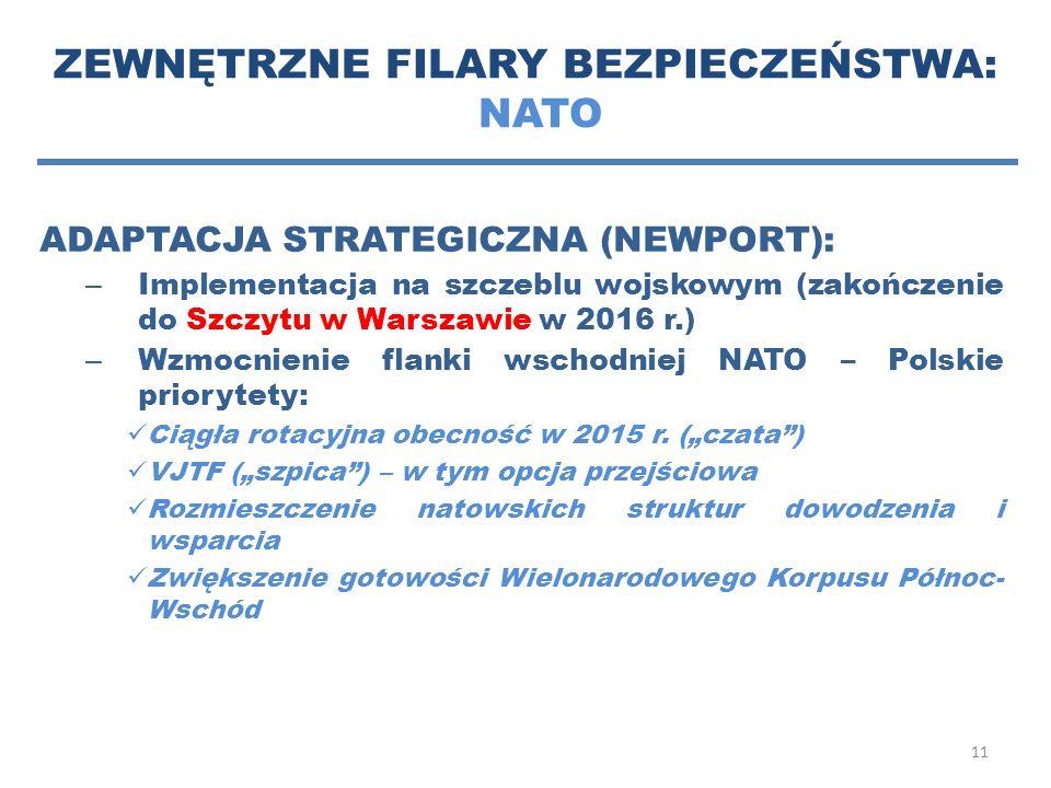 ZEWNĘTRZNE FILARY BEZPIECZEŃSTWA: NATO ADAPTACJA STRATEGICZNA (NEWPORT): – Implementacja na szczeblu wojskowym (zakończenie do Szczytu w Warszawie w 2