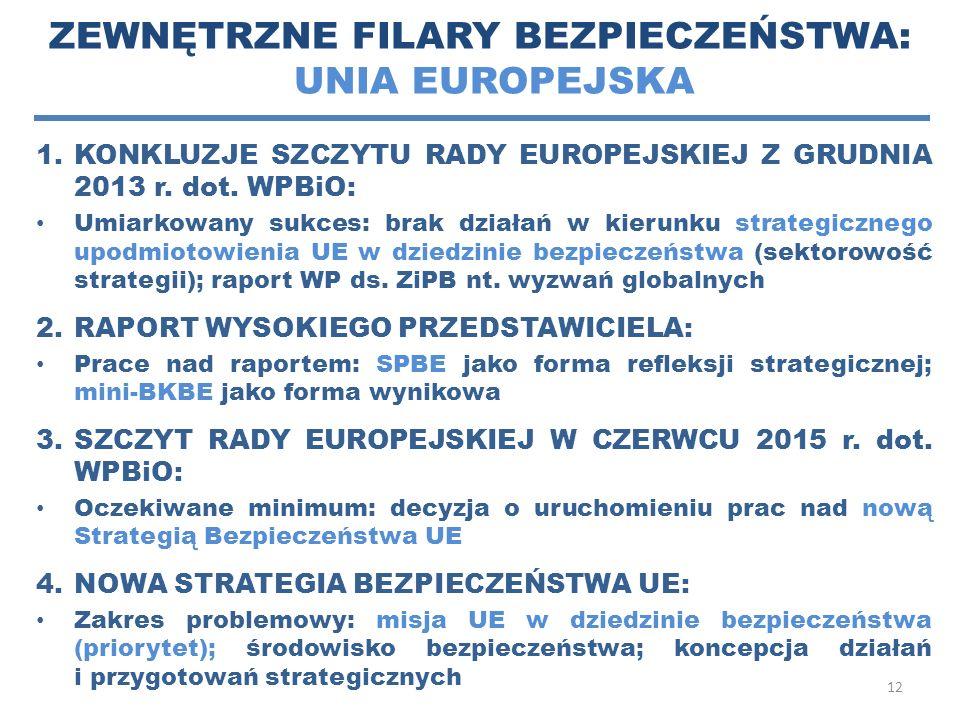ZEWNĘTRZNE FILARY BEZPIECZEŃSTWA: UNIA EUROPEJSKA 1.KONKLUZJE SZCZYTU RADY EUROPEJSKIEJ Z GRUDNIA 2013 r. dot. WPBiO: Umiarkowany sukces: brak działań