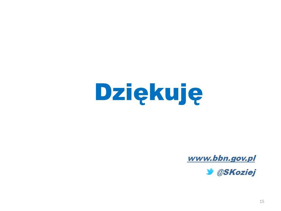 15 Dziękuję www.bbn.gov.pl @SKoziej