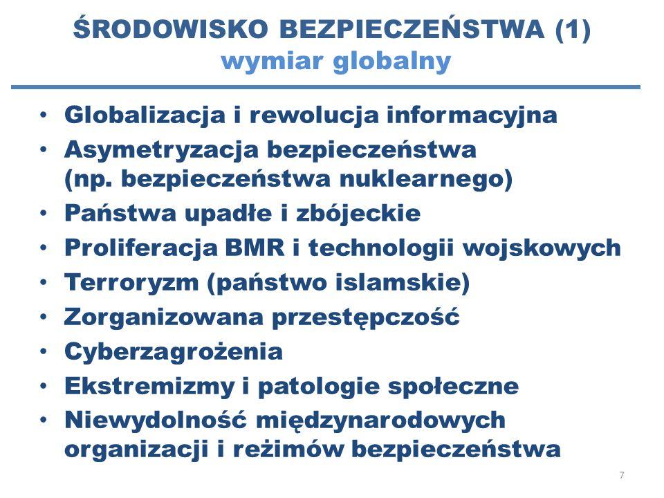 ŚRODOWISKO BEZPIECZEŃSTWA (1) wymiar globalny Globalizacja i rewolucja informacyjna Asymetryzacja bezpieczeństwa (np. bezpieczeństwa nuklearnego) Pańs