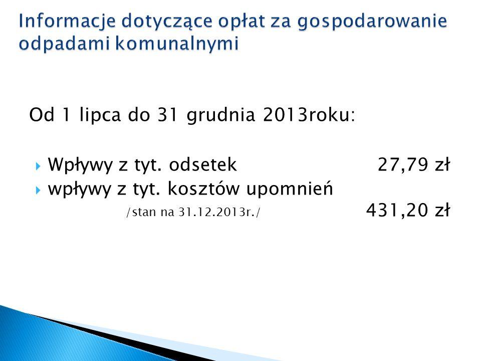 Od 1 lipca do 31 grudnia 2013roku:  Wpływy z tyt. odsetek 27,79 zł  wpływy z tyt. kosztów upomnień /stan na 31.12.2013r./ 431,20 zł
