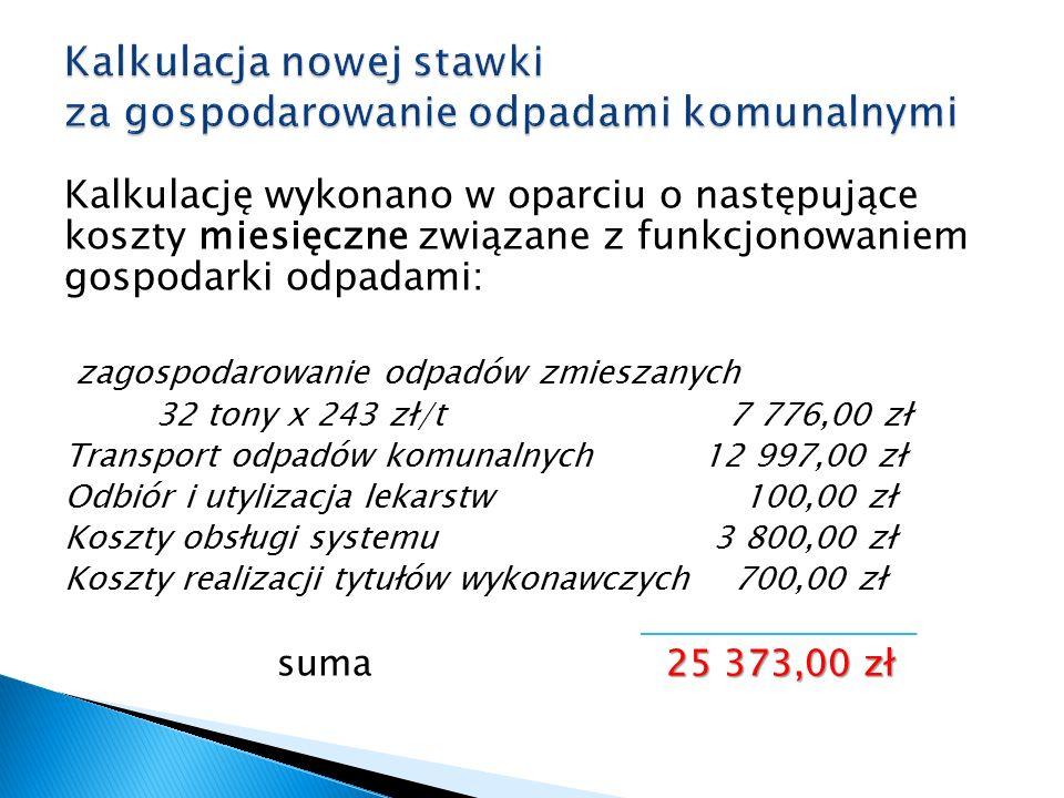 Kalkulację wykonano w oparciu o następujące koszty miesięczne związane z funkcjonowaniem gospodarki odpadami: zagospodarowanie odpadów zmieszanych 32
