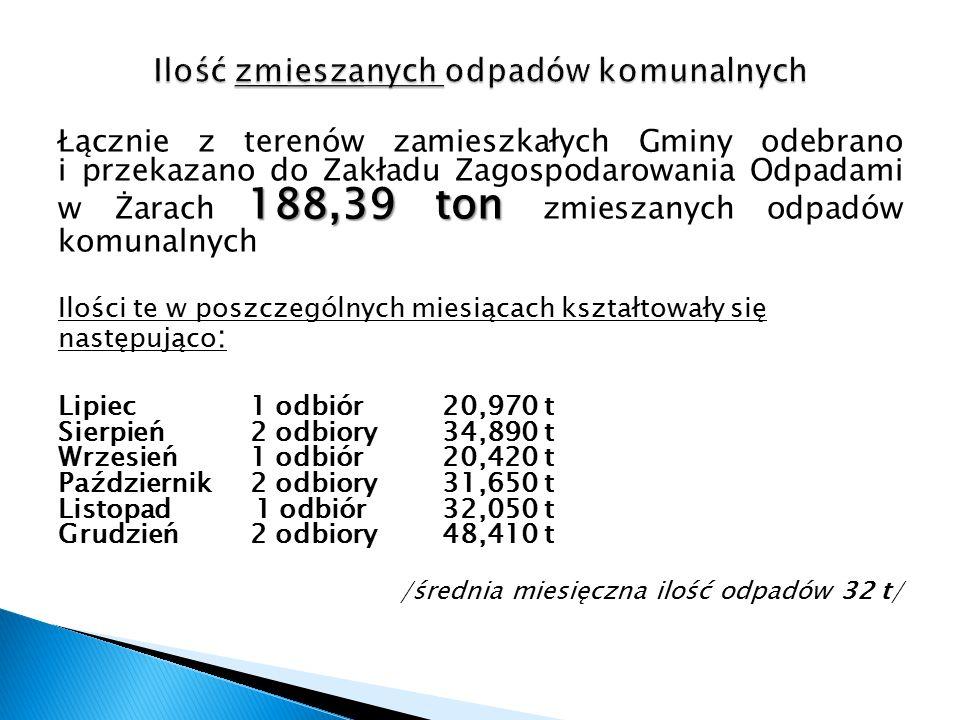 188,39 ton Łącznie z terenów zamieszkałych Gminy odebrano i przekazano do Zakładu Zagospodarowania Odpadami w Żarach 188,39 ton zmieszanych odpadów ko