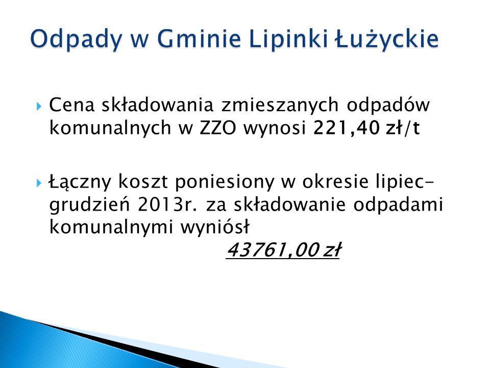  Cena składowania zmieszanych odpadów komunalnych w ZZO wynosi 221,40 zł/t  Łączny koszt poniesiony w okresie lipiec- grudzień 2013r. za składowanie