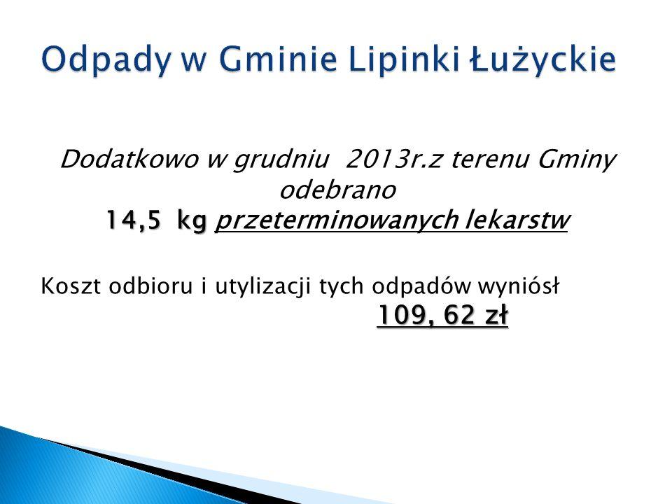 14,5 kg Dodatkowo w grudniu 2013r.z terenu Gminy odebrano 14,5 kg przeterminowanych lekarstw 109, 62 zł Koszt odbioru i utylizacji tych odpadów wyniósł 109, 62 zł