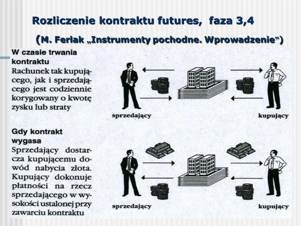 """Rozliczenie kontraktu futures, faza 3,4 ( M. Ferlak """" Instrumenty pochodne. Wprowadzenie )"""