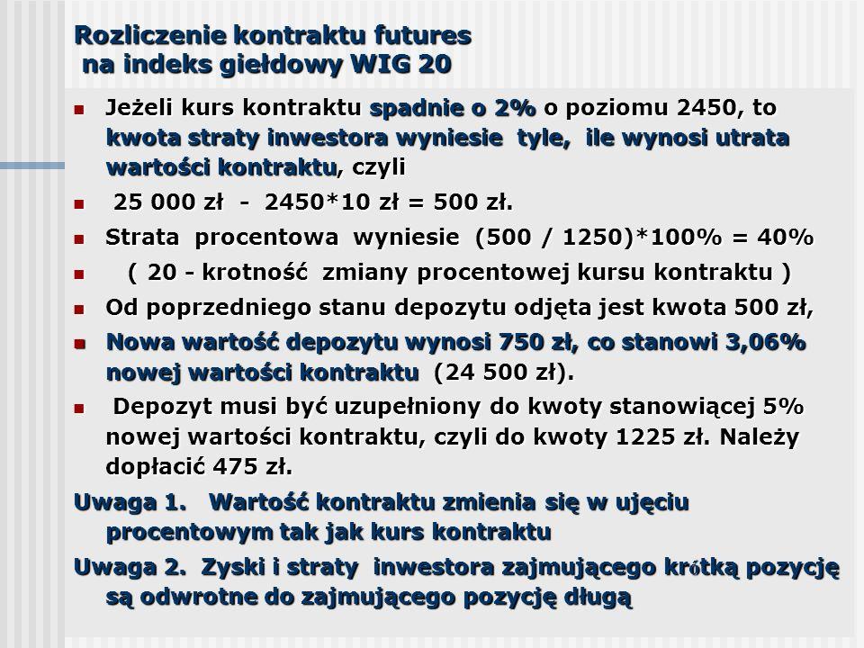 Rozliczenie kontraktu futures na indeks giełdowy WIG 20 Jeżeli kurs kontraktu spadnie o 2% o poziomu 2450, to kwota straty inwestora wyniesie tyle, ile wynosi utrata wartości kontraktu, czyli Jeżeli kurs kontraktu spadnie o 2% o poziomu 2450, to kwota straty inwestora wyniesie tyle, ile wynosi utrata wartości kontraktu, czyli 25 000 zł - 2450*10 zł = 500 zł.