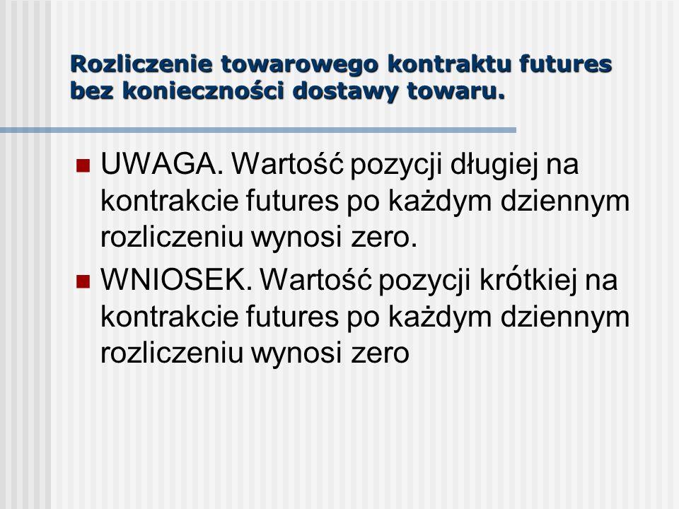 Rozliczenie towarowego kontraktu futures bez konieczności dostawy towaru.