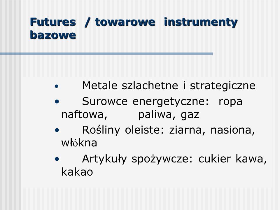 """Futures / ZABEZPIECZENIE DŁUGIE ( M. Ferlak """" Instrumenty pochodne. Wprowadzenie )"""