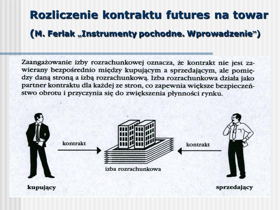 """Rozliczenie kontraktu futures na towar ( M. Ferlak """" Instrumenty pochodne. Wprowadzenie )"""