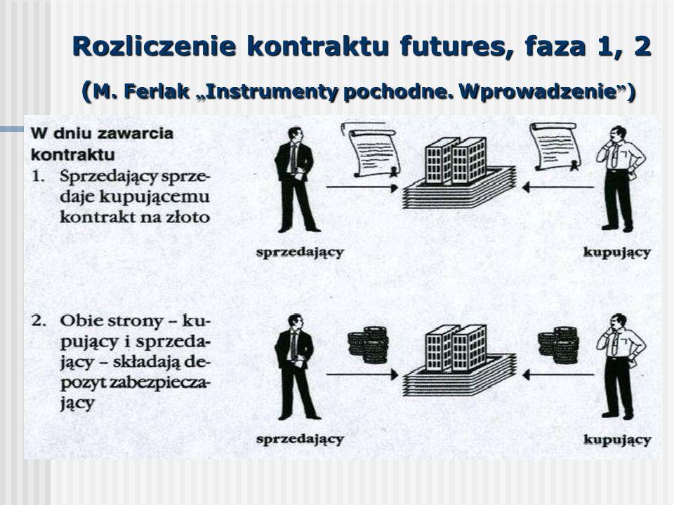 """Rozliczenie kontraktu futures, faza 1, 2 ( M. Ferlak """" Instrumenty pochodne. Wprowadzenie )"""