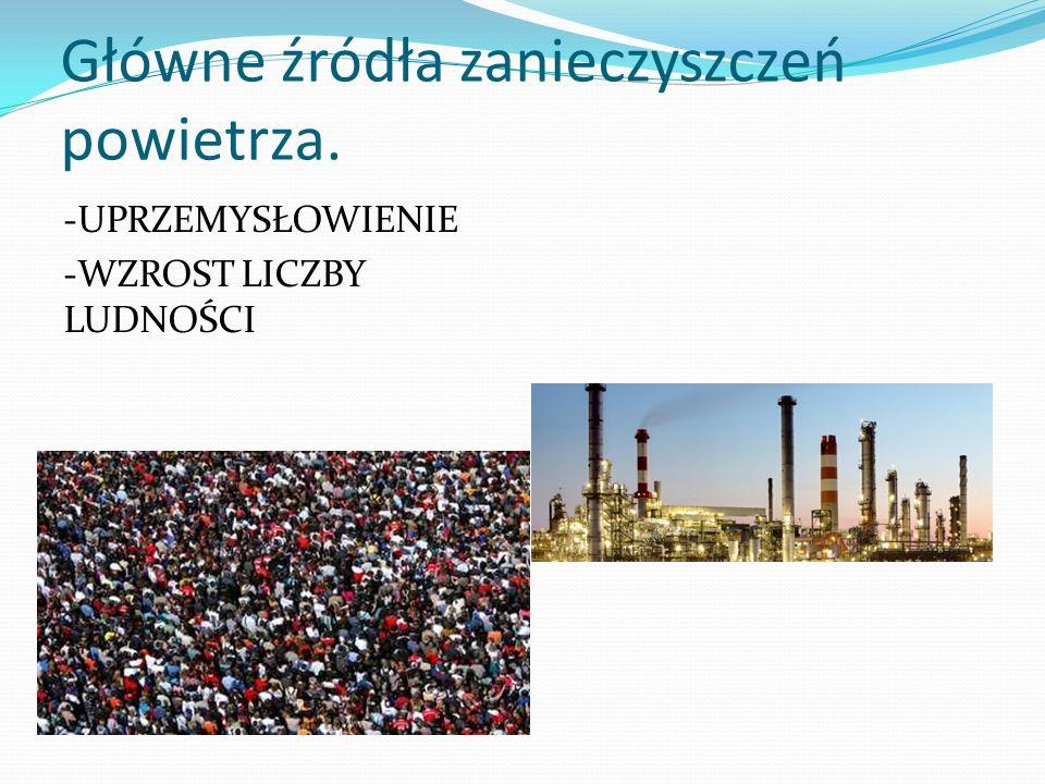 -Przemysł energetyczny