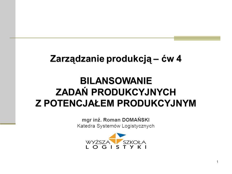 12 Roman DOMAŃSKI, Katedra Systemów Logistycznych, WSL Poznań Dziękuję za uwagę Bilansowanie zadań z potencjałem produkcyjnym mgr inż.