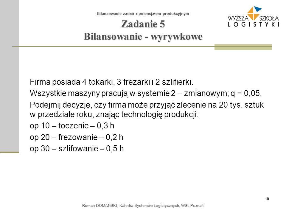 10 Roman DOMAŃSKI, Katedra Systemów Logistycznych, WSL Poznań Zadanie 5 Bilansowanie - wyrywkowe Bilansowanie zadań z potencjałem produkcyjnym Firma p