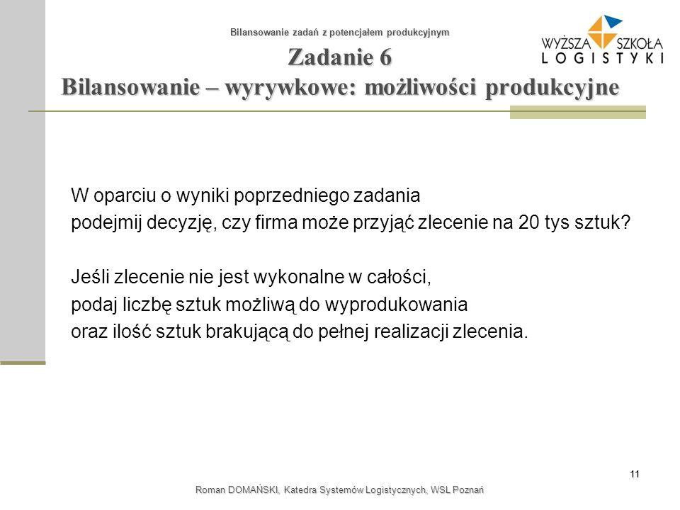 11 Roman DOMAŃSKI, Katedra Systemów Logistycznych, WSL Poznań Zadanie 6 Bilansowanie – wyrywkowe: możliwości produkcyjne Bilansowanie zadań z potencja