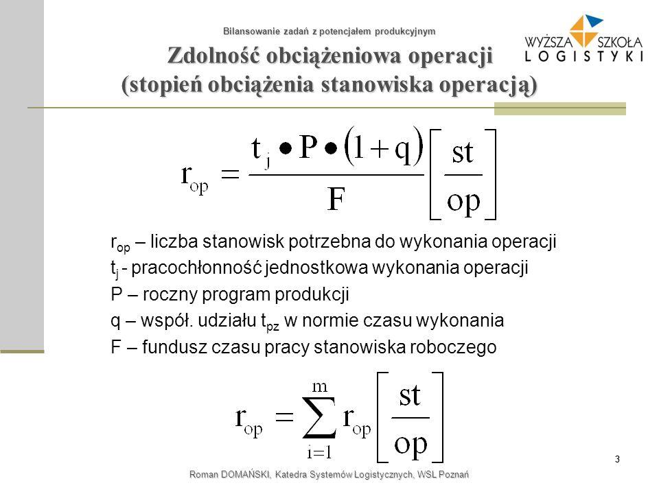 33 Roman DOMAŃSKI, Katedra Systemów Logistycznych, WSL Poznań Zdolność obciążeniowa operacji (stopień obciążenia stanowiska operacją) Bilansowanie zad