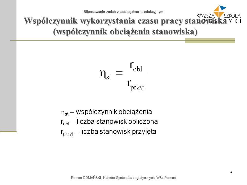 44 Roman DOMAŃSKI, Katedra Systemów Logistycznych, WSL Poznań Współczynnik wykorzystania czasu pracy stanowiska (współczynnik obciążenia stanowiska) B