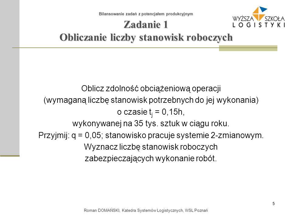66 Roman DOMAŃSKI, Katedra Systemów Logistycznych, WSL Poznań Zadanie 2 Obliczanie obciążenia stanowisk roboczych Bilansowanie zadań z potencjałem produkcyjnym Wydział produkcyjny wytwarza 20 różnych pozycji asortymentowych.
