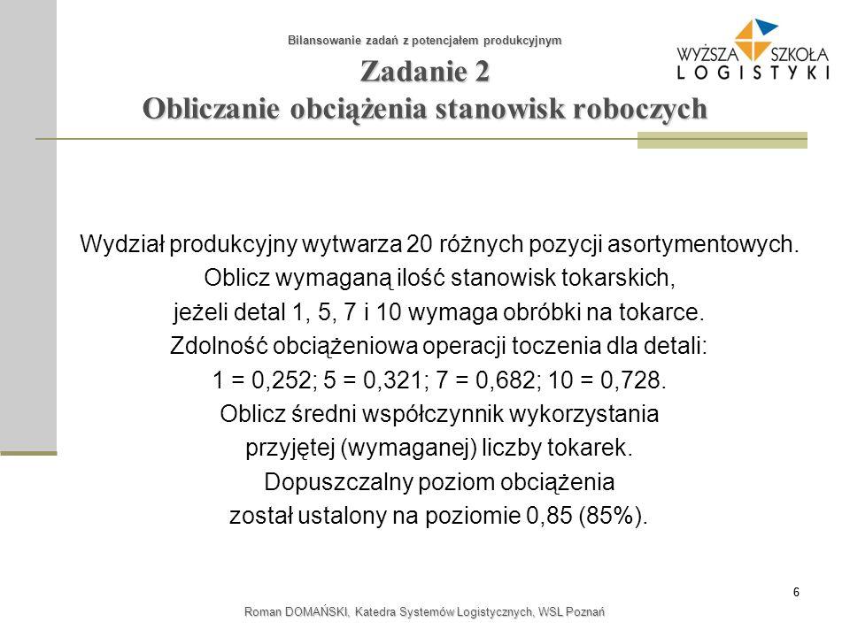 66 Roman DOMAŃSKI, Katedra Systemów Logistycznych, WSL Poznań Zadanie 2 Obliczanie obciążenia stanowisk roboczych Bilansowanie zadań z potencjałem pro