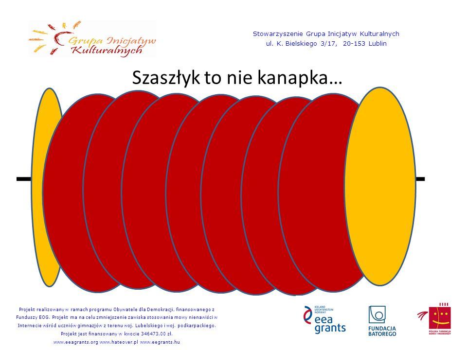Szaszłyk to nie kanapka… Stowarzyszenie Grupa Inicjatyw Kulturalnych ul. K. Bielskiego 3/17, 20-153 Lublin Projekt realizowany w ramach programu Obywa