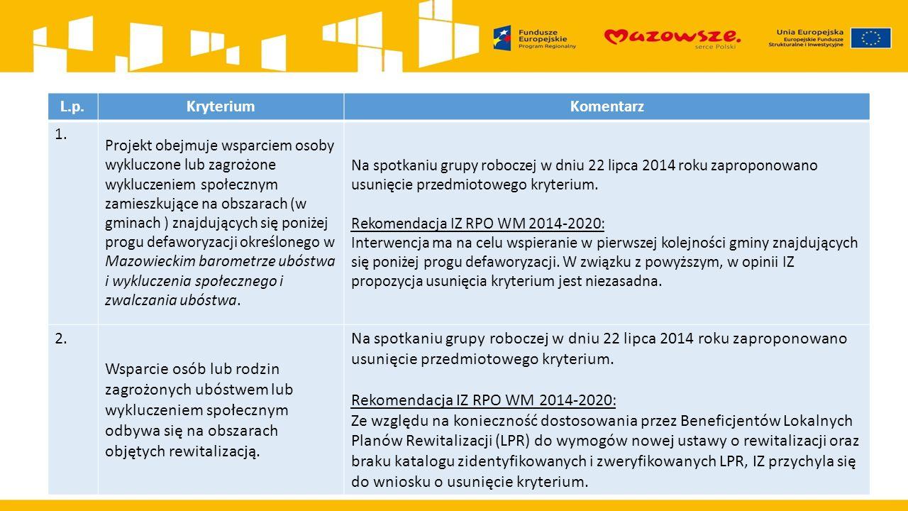 L.p.KryteriumKomentarz 1.