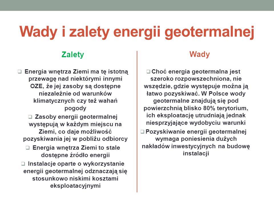 Wady i zalety energii geotermalnej Zalety  Energia wnętrza Ziemi ma tę istotną przewagę nad niektórymi innymi OZE, że jej zasoby są dostępne niezależnie od warunków klimatycznych czy też wahań pogody  Zasoby energii geotermalnej występują w każdym miejscu na Ziemi, co daje możliwość pozyskiwania jej w pobliżu odbiorcy  Energia wnętrza Ziemi to stale dostępne źródło energii  Instalacje oparte o wykorzystanie energii geotermalnej odznaczają się stosunkowo niskimi kosztami eksploatacyjnymi Wady  Choć energia geotermalna jest szeroko rozpowszechniona, nie wszędzie, gdzie występuje można ją łatwo pozyskiwać.
