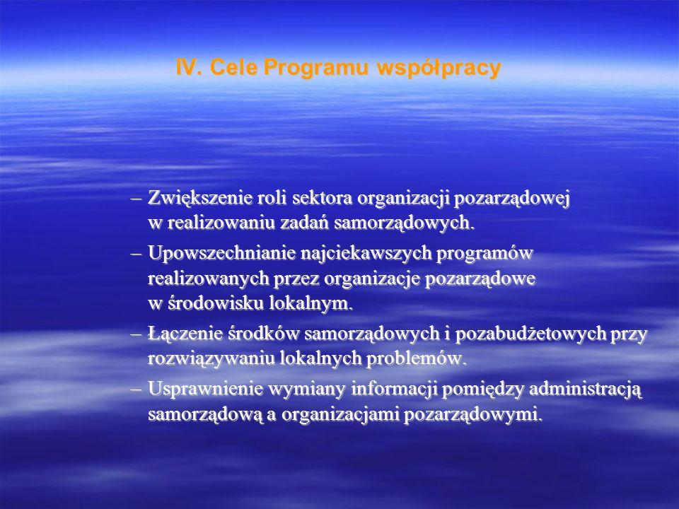 IV. Cele Programu współpracy –Zwiększenie roli sektora organizacji pozarządowej w realizowaniu zadań samorządowych. –Upowszechnianie najciekawszych pr