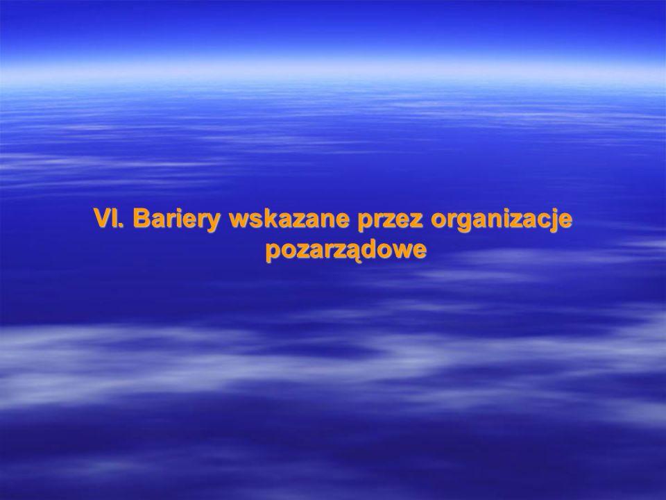 VI. Bariery wskazane przez organizacje pozarządowe