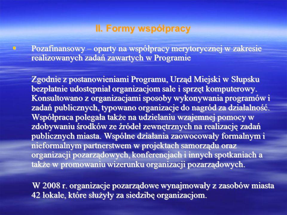 II. Formy współpracy  Pozafinansowy – oparty na współpracy merytorycznej w zakresie realizowanych zadań zawartych w Programie Zgodnie z postanowienia