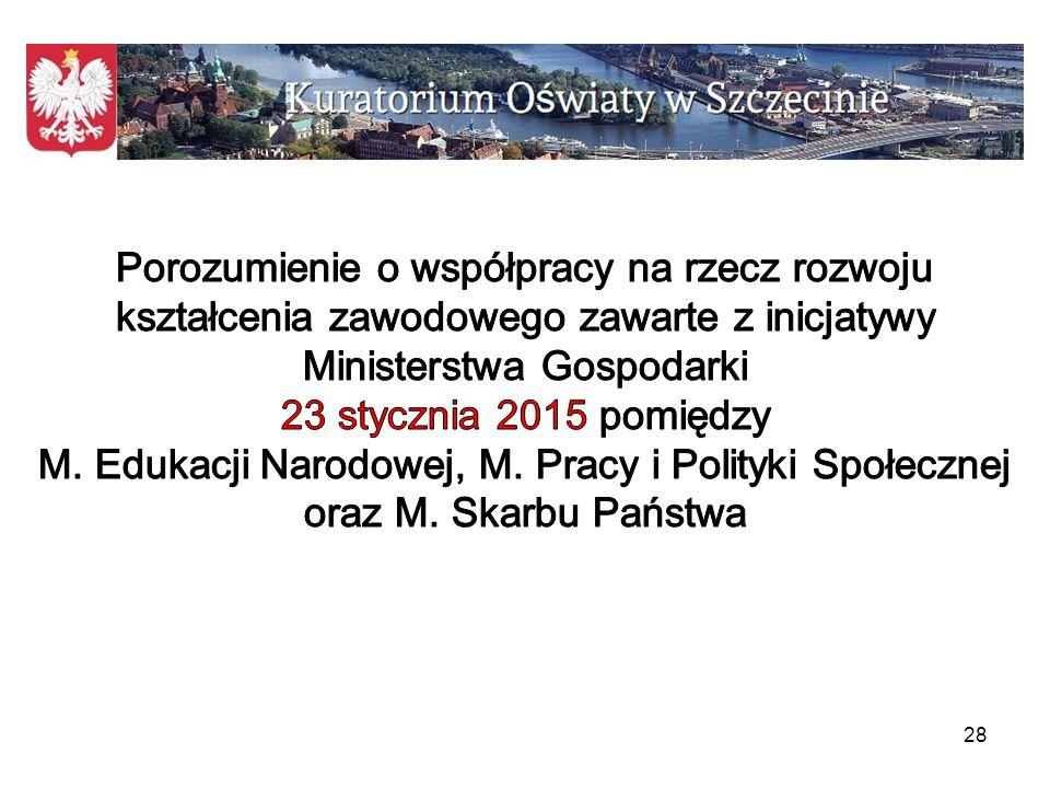 29 Standardy i zasady współdziałania Samorządu Terytorialnego Sektora Gospodarczego Sektora Edukacyjnego PERSPEKTYWY 29