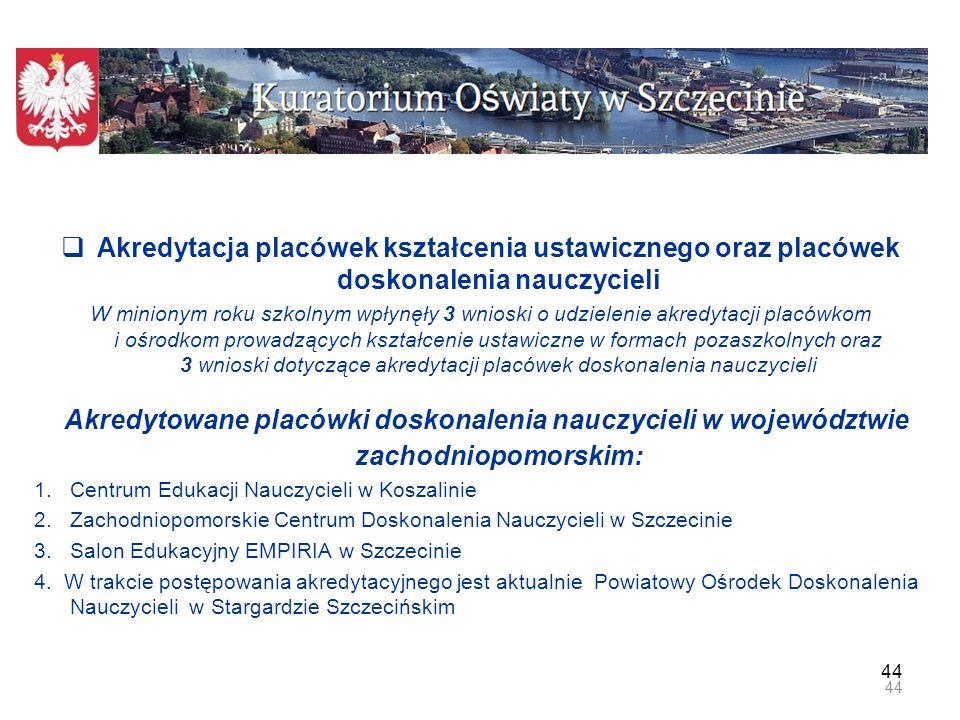  Opiniowanie wniosków o przyznanie nagród dla nauczycieli Wnioski, które wpłynęły do Kuratorium Oświaty w Szczecinie w roku szkolnym 2014/2015 Liczba nadesłanych wniosków Wnioski zaopiniowane pozytywnie Wnioski o przyznanie orderów i odznaczeń państwowych 4555 Wnioski o przyznanie Medalu KEN 388134 Wnioski o przyznanie Medalu za Długoletnią Służbę 414130 Wnioski o przyznanie Nagrody MEN 6015 Wnioski o przyznanie Tytułu Honorowego Profesora Oświaty 215 Wnioski o przyznanie Nagrody Zachodniopomorskiego Kuratora Oświaty 277 W trakcie rozpatrywania 45