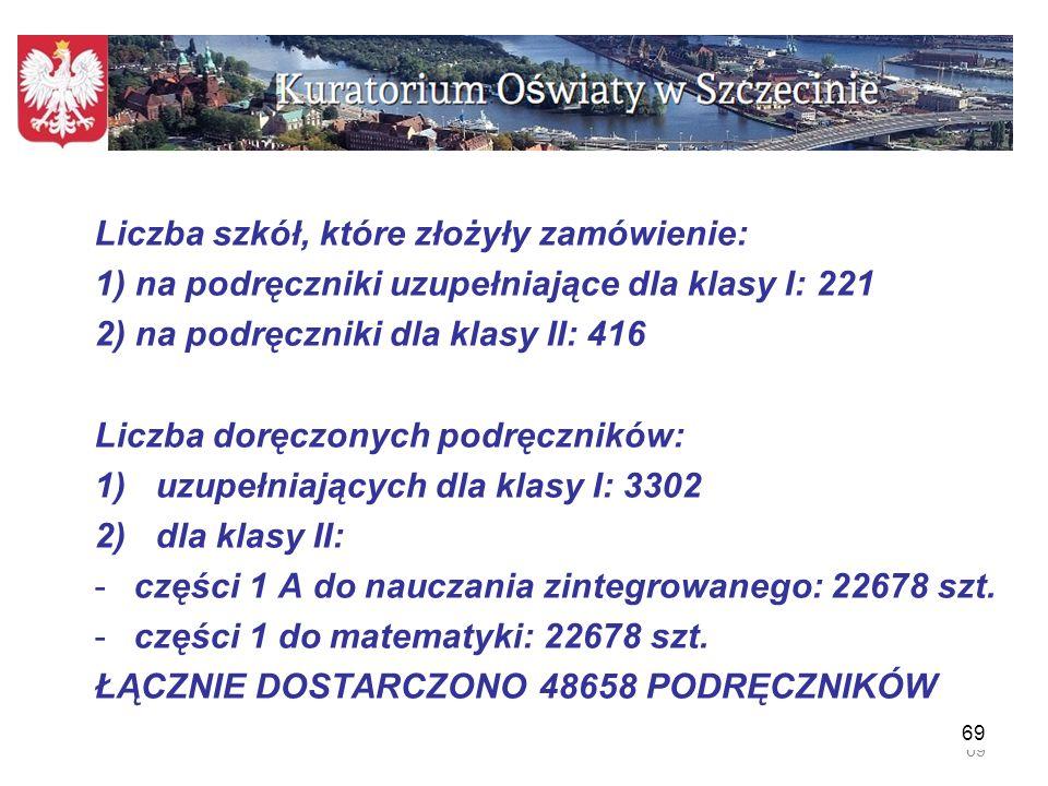 70 KOLEJNE DOSTAWY 1) Następujące podręczniki: - Klasa II - cz.