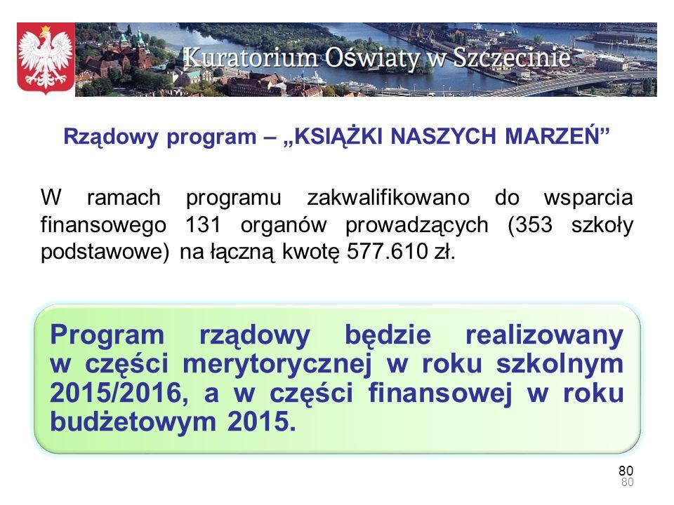 """81 Rządowy program – """"KSIĄŻKI NASZYCH MARZEŃ 81"""