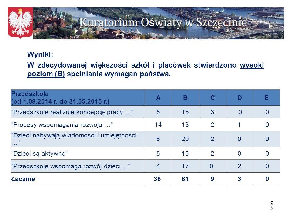 10 Szkoły (od 1.09.2014 r.