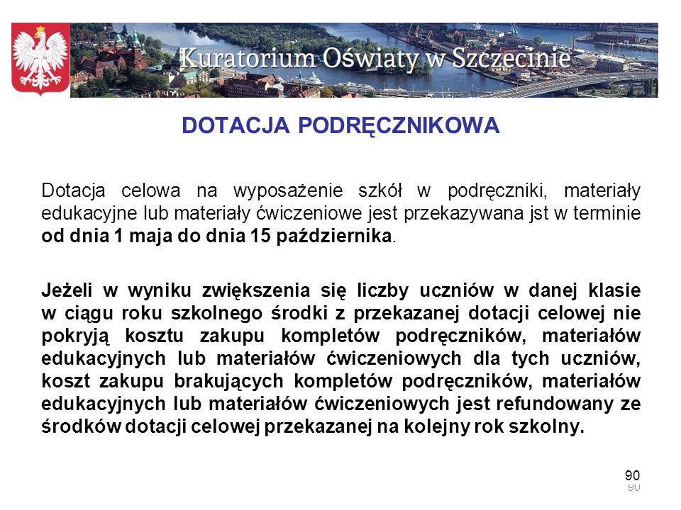 91 DOTACJA PODRĘCZNIKOWA Jeżeli w wyniku aktualizacji wniosku – zał.
