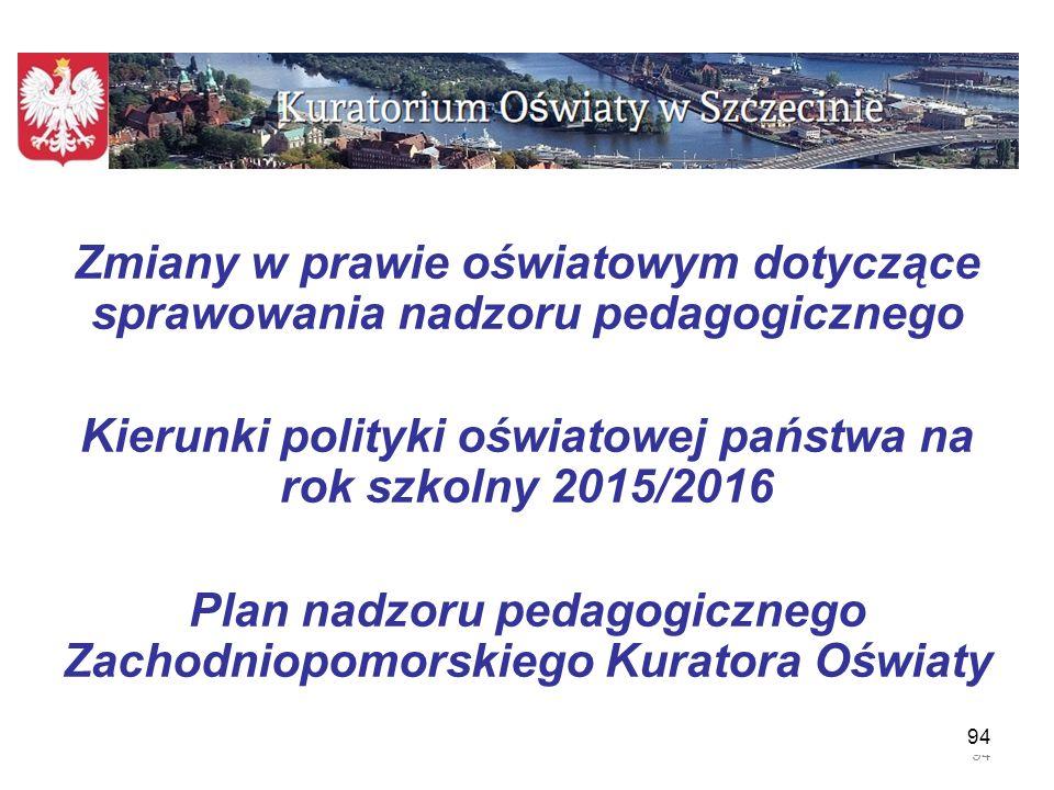 Zmiany w prawie oświatowym dotyczące sprawowania nadzoru pedagogicznego USTAWA z dnia 20 lutego 2015 r.